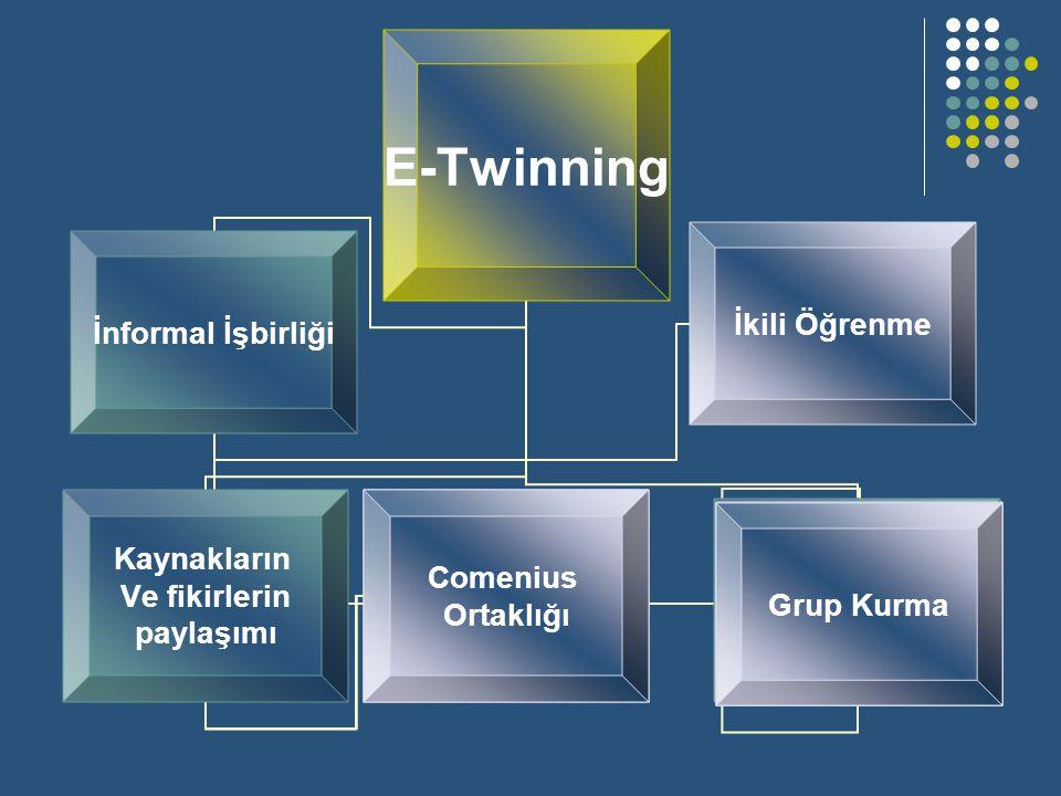 E-Twinning İnformal İşbirliği Grup Kurma İkili Öğrenme Kaynakların Ve fikirlerin paylaşımı Comenius Ortaklığı