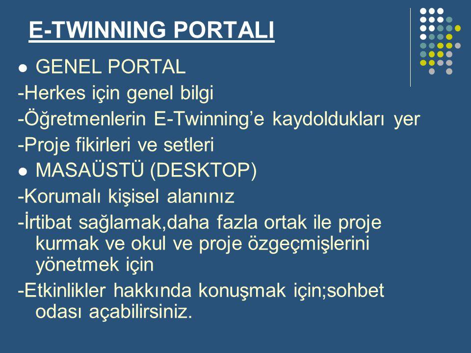 TWINSPACE(ORTAKLIK ALANI) -E-Twinning üyelerinin kendi projelerini yürüttükleri sanal bir sınıftır.