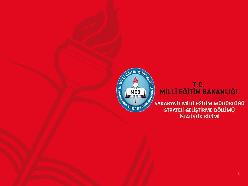 32 2012-2013 Eğitim Öğretim yılı ile ilgili veri giriş işlemleri 4 Ekim 2012 Perşembe günü başlamış olup, İlçemizde 9 Kasım 2012 Cuma günü tamamlanmış olacaktır.