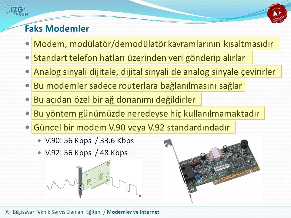 A+ Bilgisayar Teknik Servis Elemanı Eğitimi / Modemler ve Internet Modem, modülatör/demodülatör kavramlarının kısaltmasıdır Standart telefon hatları üzerinden veri gönderip alırlar Analog sinyali dijitale, dijital sinyali de analog sinyale çevirirler Bu modemler sadece routerlara bağlanılmasını sağlar Bu açıdan özel bir ağ donanımı değildirler Bu yöntem günümüzde neredeyse hiç kullanılmamaktadır Güncel bir modem V.90 veya V.92 standardındadır V.90: 56 Kbps / 33.6 Kbps V.92: 56 Kbps / 48 Kbps Faks Modemler