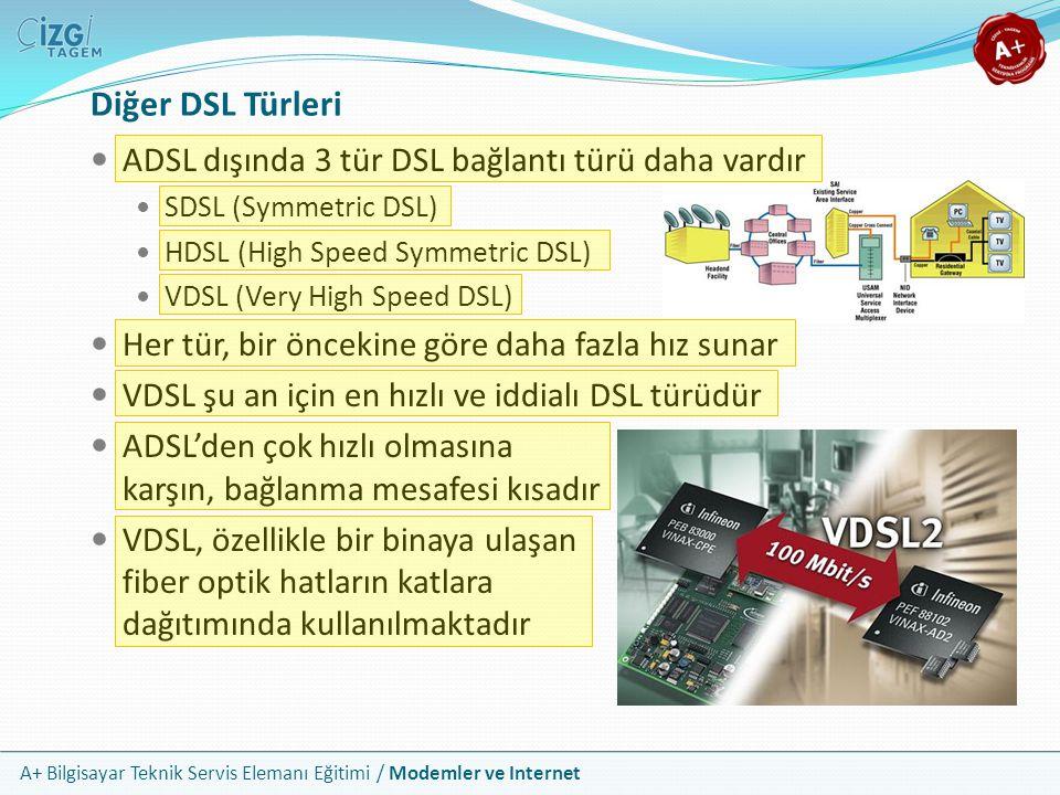 A+ Bilgisayar Teknik Servis Elemanı Eğitimi / Modemler ve Internet Diğer DSL Türleri ADSL dışında 3 tür DSL bağlantı türü daha vardır SDSL (Symmetric DSL) HDSL (High Speed Symmetric DSL) VDSL (Very High Speed DSL) Her tür, bir öncekine göre daha fazla hız sunar VDSL şu an için en hızlı ve iddialı DSL türüdür ADSL'den çok hızlı olmasına karşın, bağlanma mesafesi kısadır VDSL, özellikle bir binaya ulaşan fiber optik hatların katlara dağıtımında kullanılmaktadır
