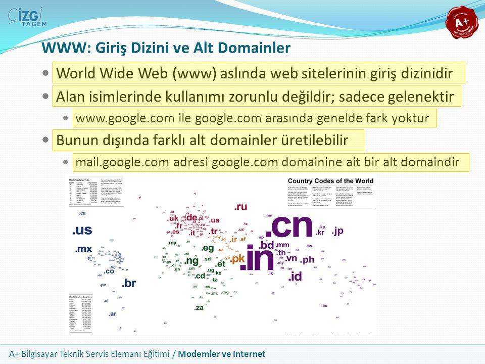 A+ Bilgisayar Teknik Servis Elemanı Eğitimi / Modemler ve Internet WWW: Giriş Dizini ve Alt Domainler World Wide Web (www) aslında web sitelerinin giriş dizinidir Alan isimlerinde kullanımı zorunlu değildir; sadece gelenektir www.google.com ile google.com arasında genelde fark yoktur Bunun dışında farklı alt domainler üretilebilir mail.google.com adresi google.com domainine ait bir alt domaindir