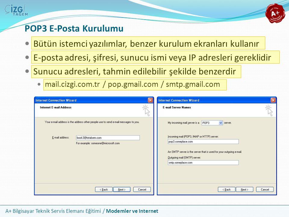 A+ Bilgisayar Teknik Servis Elemanı Eğitimi / Modemler ve Internet POP3 E-Posta Kurulumu Bütün istemci yazılımlar, benzer kurulum ekranları kullanır E-posta adresi, şifresi, sunucu ismi veya IP adresleri gereklidir Sunucu adresleri, tahmin edilebilir şekilde benzerdir mail.cizgi.com.tr / pop.gmail.com / smtp.gmail.com