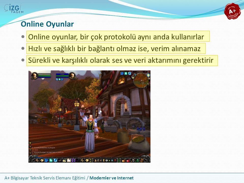 A+ Bilgisayar Teknik Servis Elemanı Eğitimi / Modemler ve Internet Online Oyunlar Online oyunlar, bir çok protokolü aynı anda kullanırlar Hızlı ve sağlıklı bir bağlantı olmaz ise, verim alınamaz Sürekli ve karşılıklı olarak ses ve veri aktarımını gerektirir