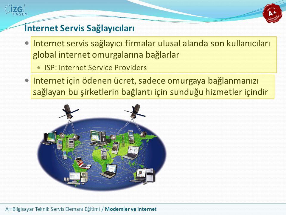 A+ Bilgisayar Teknik Servis Elemanı Eğitimi / Modemler ve Internet ADSL Modem Özellikleri ADSL modemlerin çoğu küçük çaplı router cihazlarıdır NAT tabloları ve DHCP servisleri ile küçük bir yerel ağ kurarlar Hub gibi davranır ve kendisine bağlı tüm bilgisayarlara hizmet verir Bazı USB modemler ise bağlantıyı direkt bilgisayara aktarır Modem köprüleme yapar ve WAN IP adresini bilgisayar alır Sadece tek bilgisayara hizmet verilir Bilgisayar her açıldığında bağlantıyı tekrar kurmak gereklidir Router özelliği olan diğer modemler de, bu modda çalıştırılabilir USB portu, bir hub arayüzü gibi davranan modemler de vardır