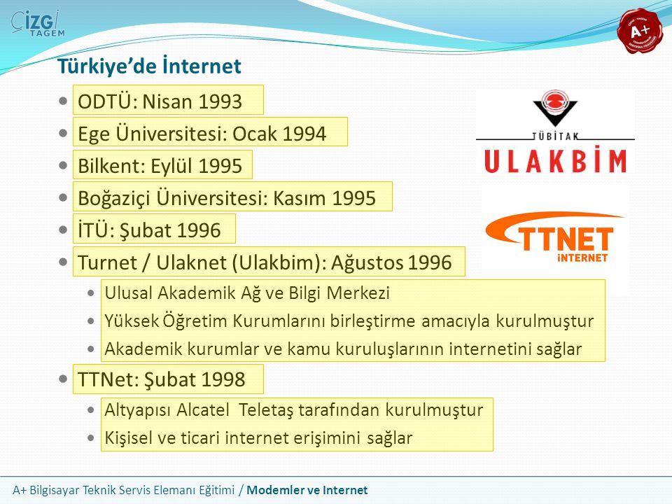 A+ Bilgisayar Teknik Servis Elemanı Eğitimi / Modemler ve Internet Domain Kuralları Web sitesi domainleri belirli kurallara göre oluşturulur Internet te alan adı kaydı yapmaya yetkili kuruluşlar vardır İki tip domain vardır; ülke uzantısı olanlar ve olmayanlar www.google.com ülke uzantısı olmayan bir alan adıdır www.google.com.tr ülke uzantısı Türkiye olan bir alan adıdır Ülke uzantısı olmayan domainler ABD merkezlidir Her ülke, kendisine ait alan adı uzayını yönetmektedir.tr uzantılı domainler uzun süre ODTÜ tarafından yönetilmiştir Telekomünikasyon Kurumu'na bağlı nic.tr tarafından yönetilir