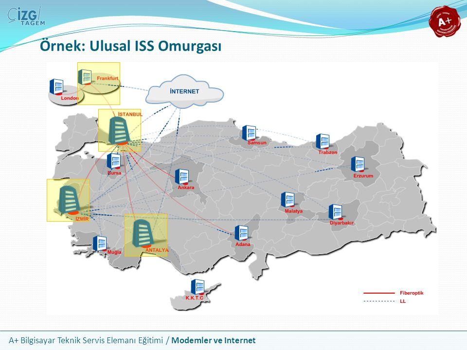 A+ Bilgisayar Teknik Servis Elemanı Eğitimi / Modemler ve Internet Internet'e Bağlanmak Internet bağlantısı, çeşitli yöntemler ile internet servis sağlayıcı firmaya, oradan da ana omurgaya bağlanmanızdır Bağlantı yöntemi olarak telefon (dial-up), DSL ve Kablo TV hatları veya kablosuz (uydu, WiMAX) bağlantılar kullanılabilir Yaygın bağlantı yöntemi asimetrik DSL (ADSL) yöntemidir