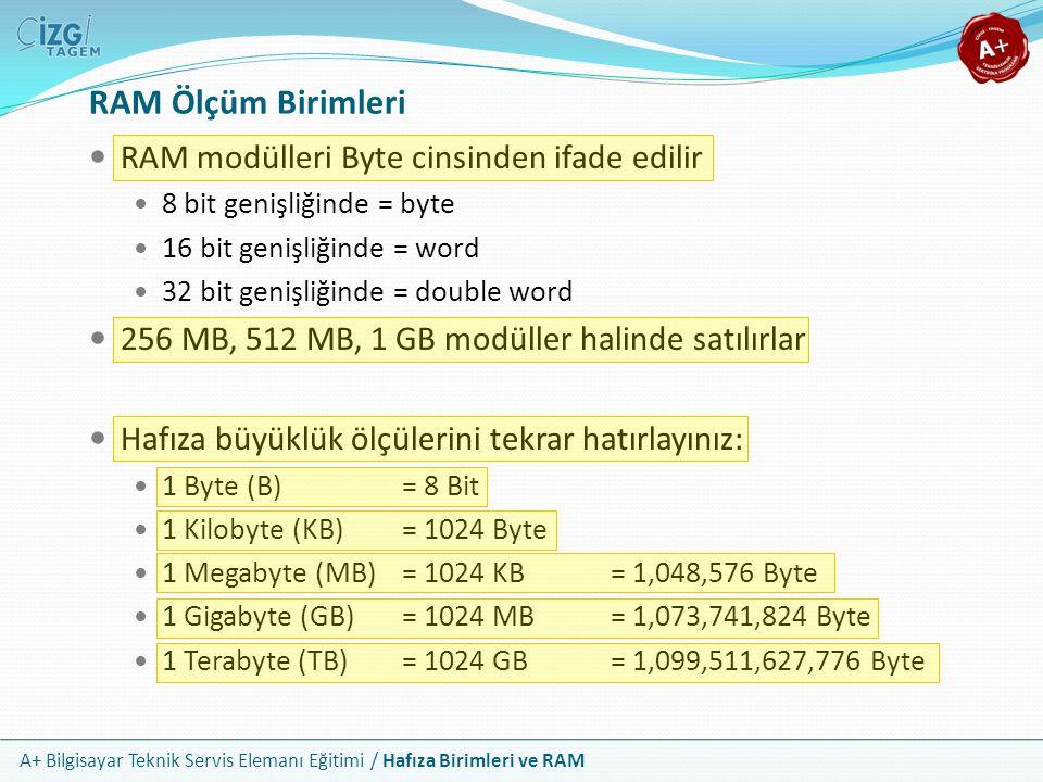 A+ Bilgisayar Teknik Servis Elemanı Eğitimi / Hafıza Birimleri ve RAM RAM Ölçüm Birimleri RAM modülleri Byte cinsinden ifade edilir 8 bit genişliğinde