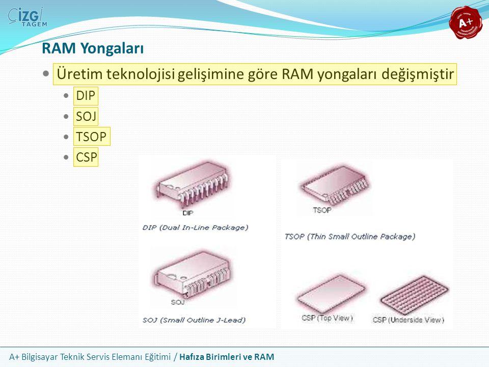 A+ Bilgisayar Teknik Servis Elemanı Eğitimi / Hafıza Birimleri ve RAM RAM Yongaları Üretim teknolojisi gelişimine göre RAM yongaları değişmiştir DIP S