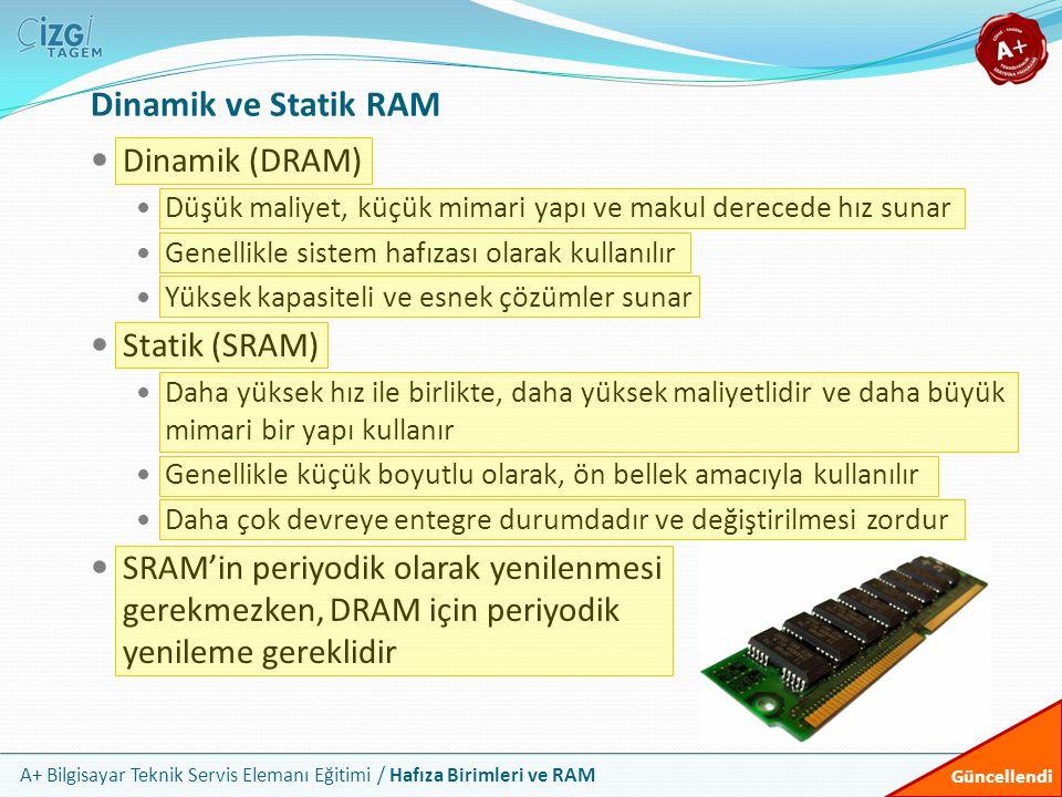A+ Bilgisayar Teknik Servis Elemanı Eğitimi / Hafıza Birimleri ve RAM Dinamik (DRAM) Düşük maliyet, küçük mimari yapı ve makul derecede hız sunar Gene