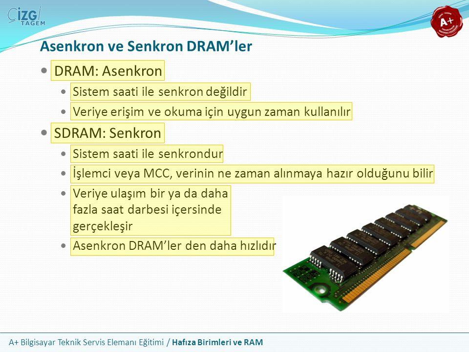 A+ Bilgisayar Teknik Servis Elemanı Eğitimi / Hafıza Birimleri ve RAM DRAM: Asenkron Sistem saati ile senkron değildir Veriye erişim ve okuma için uyg