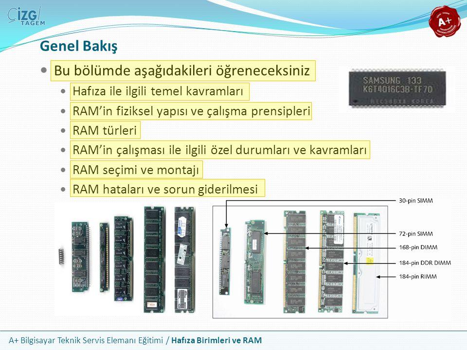 A+ Bilgisayar Teknik Servis Elemanı Eğitimi / Hafıza Birimleri ve RAM Genel Bakış Bu bölümde aşağıdakileri öğreneceksiniz Hafıza ile ilgili temel kavr