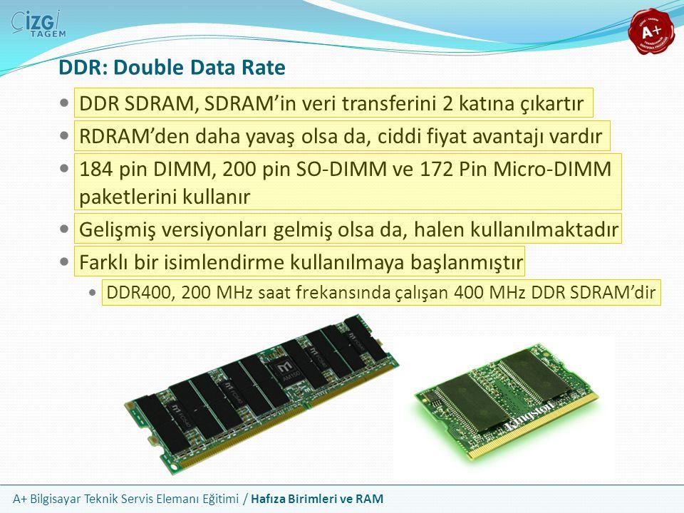 A+ Bilgisayar Teknik Servis Elemanı Eğitimi / Hafıza Birimleri ve RAM DDR: Double Data Rate DDR SDRAM, SDRAM'in veri transferini 2 katına çıkartır RDR