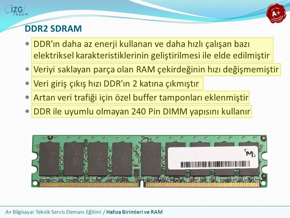 A+ Bilgisayar Teknik Servis Elemanı Eğitimi / Hafıza Birimleri ve RAM DDR'ın daha az enerji kullanan ve daha hızlı çalışan bazı elektriksel karakteris