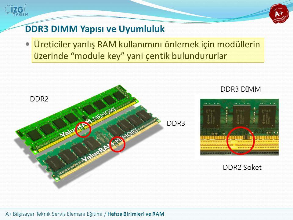 A+ Bilgisayar Teknik Servis Elemanı Eğitimi / Hafıza Birimleri ve RAM DDR3 DIMM Yapısı ve Uyumluluk Üreticiler yanlış RAM kullanımını önlemek için mod