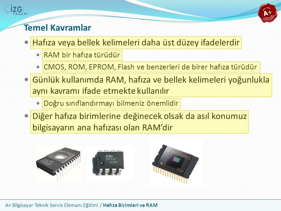 A+ Bilgisayar Teknik Servis Elemanı Eğitimi / Hafıza Birimleri ve RAM Hafıza veya bellek kelimeleri daha üst düzey ifadelerdir RAM bir hafıza türüdür