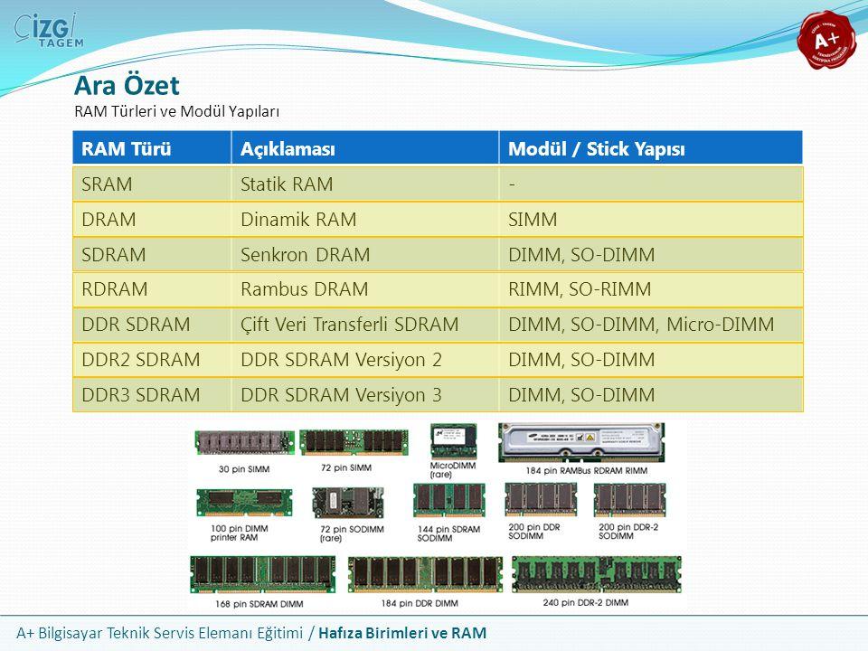 A+ Bilgisayar Teknik Servis Elemanı Eğitimi / Hafıza Birimleri ve RAM Ara Özet RAM Türleri ve Modül Yapıları RAM TürüAçıklamasıModül / Stick Yapısı SR