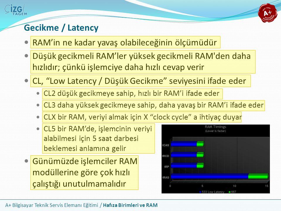 A+ Bilgisayar Teknik Servis Elemanı Eğitimi / Hafıza Birimleri ve RAM RAM'in ne kadar yavaş olabileceğinin ölçümüdür Düşük gecikmeli RAM'ler yüksek ge