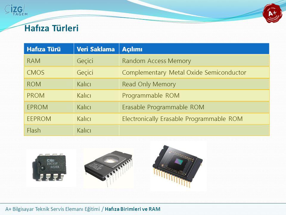 A+ Bilgisayar Teknik Servis Elemanı Eğitimi / Hafıza Birimleri ve RAM Hafıza Türleri Hafıza TürüVeri SaklamaAçılımı RAMGeçiciRandom Access Memory CMOS