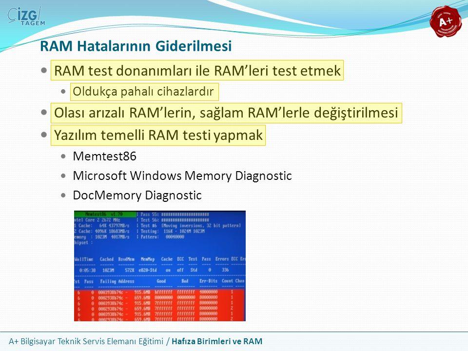 A+ Bilgisayar Teknik Servis Elemanı Eğitimi / Hafıza Birimleri ve RAM RAM Hatalarının Giderilmesi RAM test donanımları ile RAM'leri test etmek Oldukça