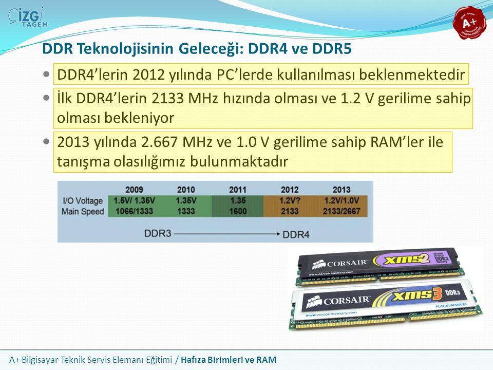 A+ Bilgisayar Teknik Servis Elemanı Eğitimi / Hafıza Birimleri ve RAM DDR Teknolojisinin Geleceği: DDR4 ve DDR5 DDR4'lerin 2012 yılında PC'lerde kulla