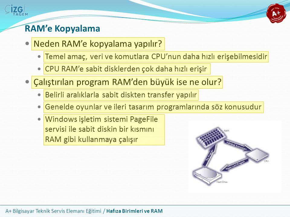 A+ Bilgisayar Teknik Servis Elemanı Eğitimi / Hafıza Birimleri ve RAM RAM'e Kopyalama Neden RAM'e kopyalama yapılır? Temel amaç, veri ve komutlara CPU