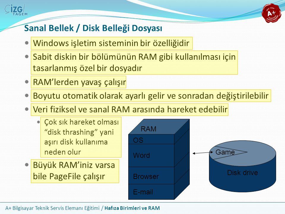 A+ Bilgisayar Teknik Servis Elemanı Eğitimi / Hafıza Birimleri ve RAM Sanal Bellek / Disk Belleği Dosyası Windows işletim sisteminin bir özelliğidir S