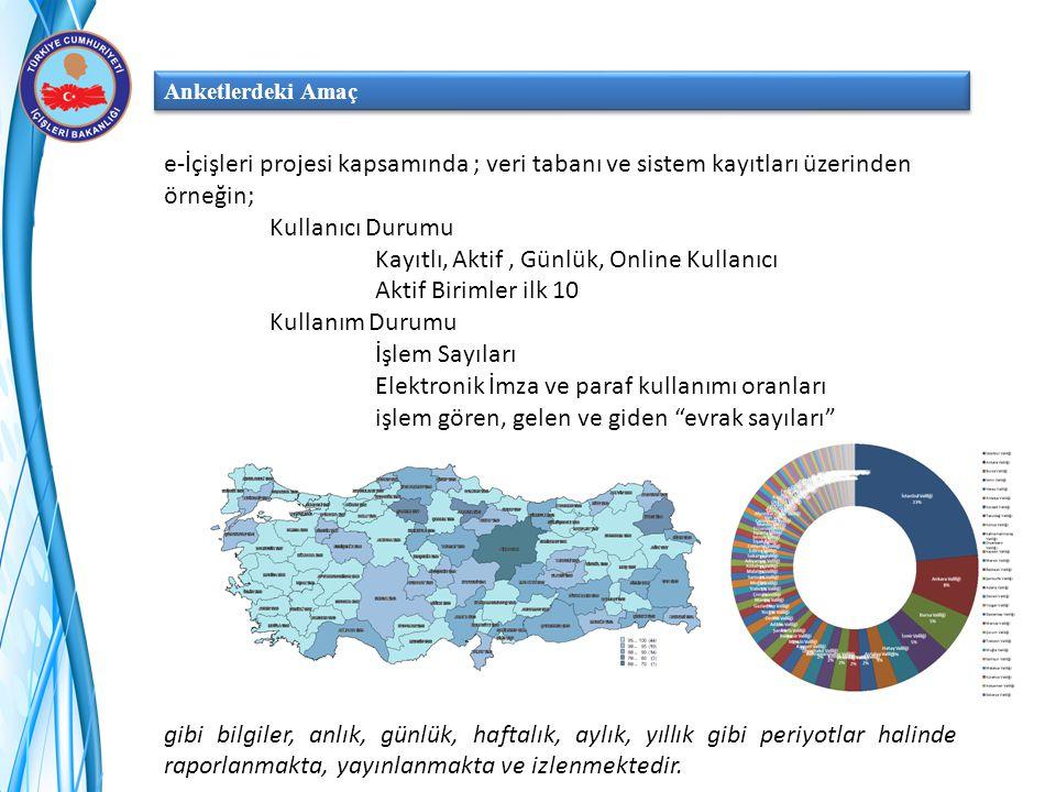Anketlerdeki Amaç e-İçişleri projesi kapsamında ; veri tabanı ve sistem kayıtları üzerinden örneğin; Kullanıcı Durumu Kayıtlı, Aktif, Günlük, Online K