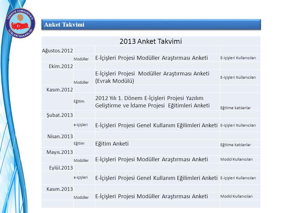 Anket Takvimi 2013 Anket Takvimi Ağustos.2012 Modüller E-İçişleri Projesi Modüller Araştırması Anketi E-içişleri Kullanıcıları Ekim.2012 Modüller E-İç