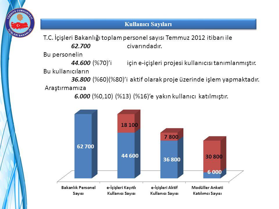 Kullanıcı Sayıları T.C. İçişleri Bakanlığı toplam personel sayısı Temmuz 2012 itibarı ile 62.700 civarındadır. Bu personelin 44.600 (%70)'i için e-içi