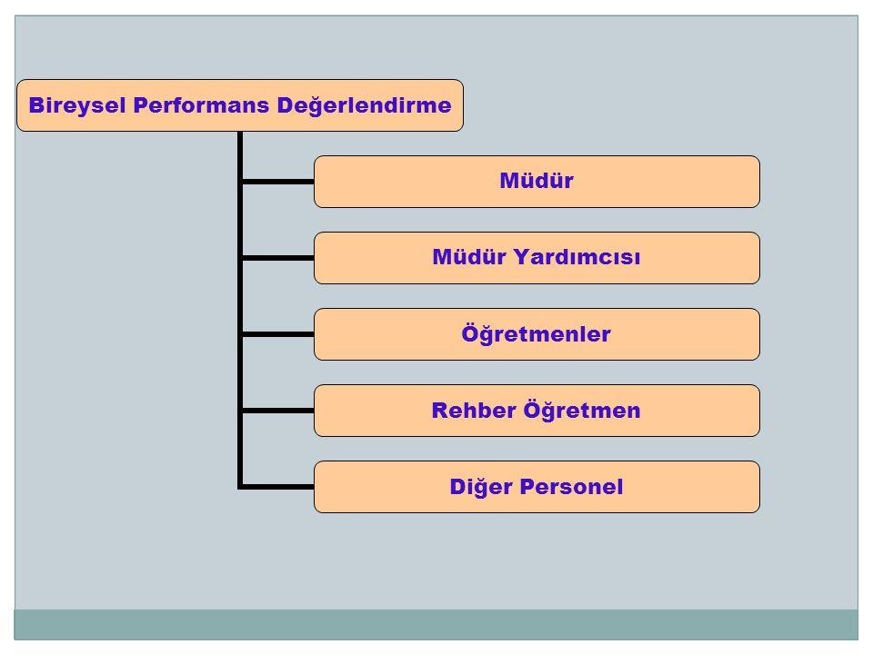 Bireysel Performans Değerlendirme Müdür Müdür Yardımcısı Öğretmenler Rehber Öğretmen Diğer Personel