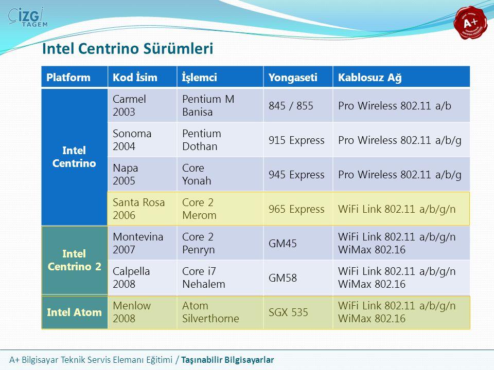 A+ Bilgisayar Teknik Servis Elemanı Eğitimi / Taşınabilir Bilgisayarlar Intel Centrino Sürümleri PlatformKod İsimİşlemciYongasetiKablosuz Ağ Intel Cen