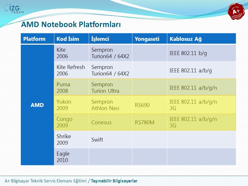 A+ Bilgisayar Teknik Servis Elemanı Eğitimi / Taşınabilir Bilgisayarlar AMD Notebook Platformları PlatformKod İsimİşlemciYongasetiKablosuz Ağ AMD Kite
