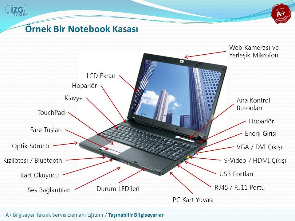A+ Bilgisayar Teknik Servis Elemanı Eğitimi / Taşınabilir Bilgisayarlar Notebook İç Yapısı Tüm bileşenler anakarta yatay şekilde yerleştirilmiştir Anakart, sökülmesi ve değiştirilmesi en zor bileşendir Genellikle her notebook modelinin kendi şekil faktörüne uygun standart olmayan anakart ve dahili bileşenleri söz konusudur Notebook'ların dahili bileşenlerine genellikle kasanın arka kısmından özel kapaklar ile ulaşılır Burada değiştirilmesi en muhtemel bileşenler daha kolay erişilecek şekilde yerleştirilmiş durumdadır Sabit disk, bellek, işlemci vb.