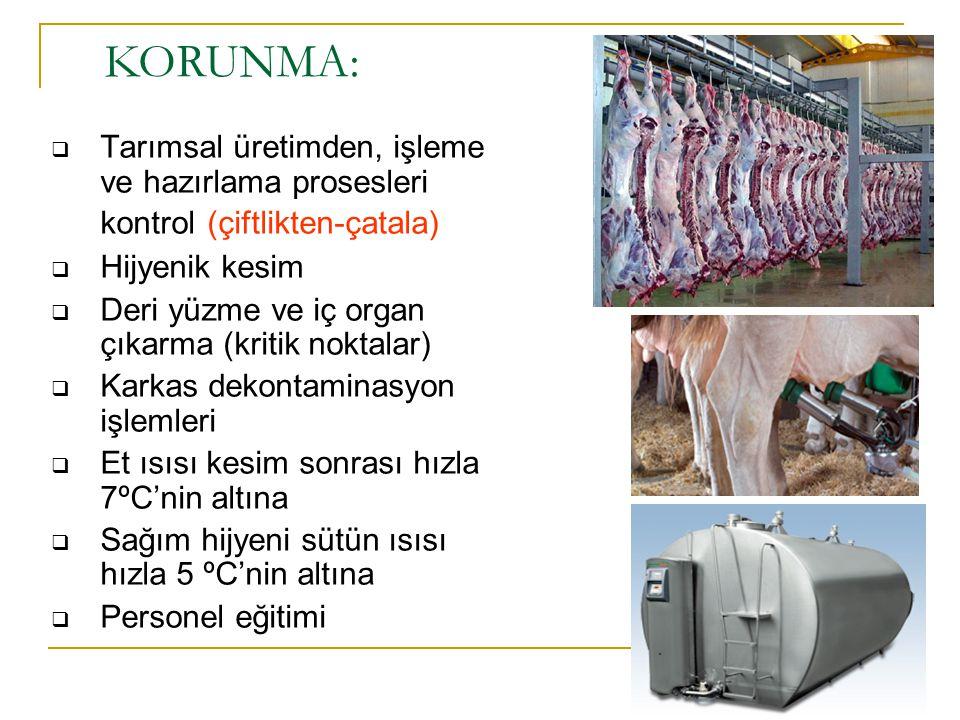  Tarımsal üretimden, işleme ve hazırlama prosesleri kontrol (çiftlikten-çatala)  Hijyenik kesim  Deri yüzme ve iç organ çıkarma (kritik noktalar) 