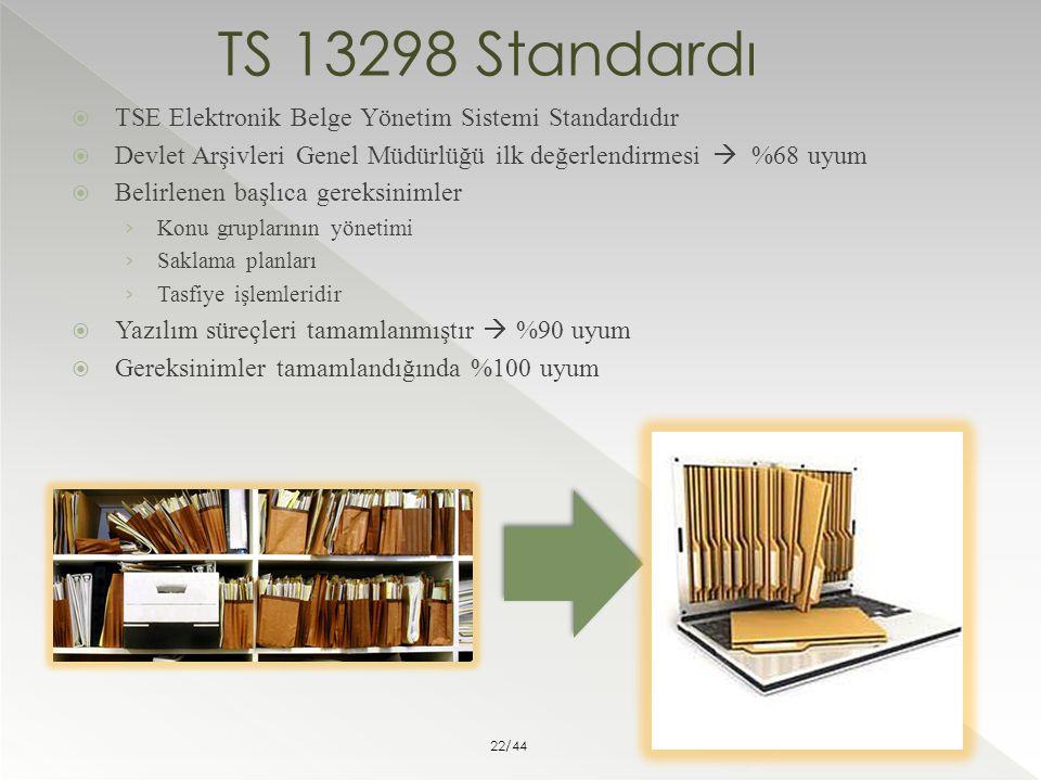  TSE Elektronik Belge Yönetim Sistemi Standardıdır  Devlet Arşivleri Genel Müdürlüğü ilk değerlendirmesi  %68 uyum  Belirlenen başlıca gereksiniml