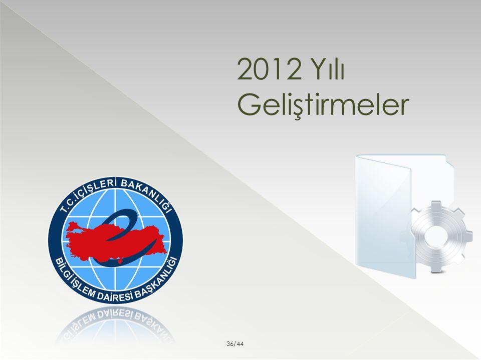 2012 Yılı Geliştirmeler 36/44