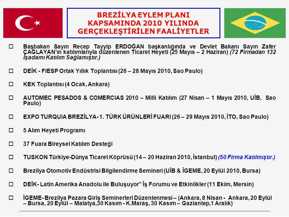  Başbakan Sayın Recep Tayyip ERDOĞAN başkanlığında ve Devlet Bakanı Sayın Zafer ÇAĞLAYAN'ın katılımlarıyla düzenlenen Ticaret Heyeti (25 Mayıs – 2 Haziran) (72 Firmadan 132 İşadamı Katılım Sağlamıştır.)  DEİK - FIESP Ortak Yıllık Toplantısı (26 – 28 Mayıs 2010, Sao Paulo)  KEK Toplantısı (4 Ocak, Ankara)  AUTOMEC PESADOS & COMERCIAS 2010 – Milli Katılım (27 Nisan – 1 Mayıs 2010, UİB, Sao Paulo)  EXPO TURQUIA BREZİLYA- 1.