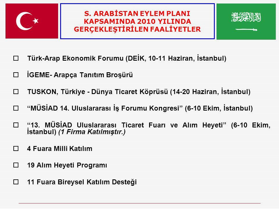  Türk-Arap Ekonomik Forumu (DEİK, 10-11 Haziran, İstanbul)  İGEME- Arapça Tanıtım Broşürü  TUSKON, Türkiye - Dünya Ticaret Köprüsü (14-20 Haziran, İstanbul)  MÜSİAD 14.