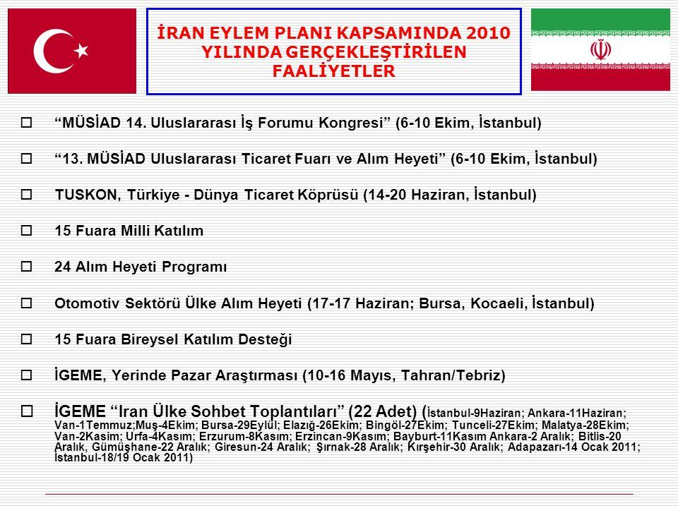  MÜSİAD 14. Uluslararası İş Forumu Kongresi (6-10 Ekim, İstanbul)  13.