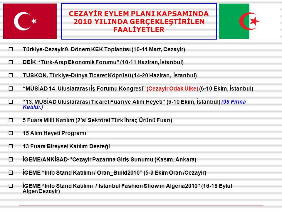  Türkiye-Cezayir 9.