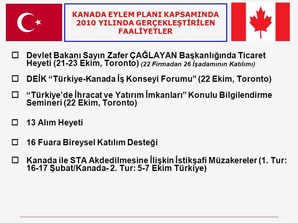  Devlet Bakanı Sayın Zafer ÇAĞLAYAN Başkanlığında Ticaret Heyeti (21-23 Ekim, Toronto) (22 Firmadan 26 İşadamının Katılımı)  DEİK Türkiye-Kanada İş Konseyi Forumu (22 Ekim, Toronto)  Türkiye'de İhracat ve Yatırım İmkanları Konulu Bilgilendirme Semineri (22 Ekim, Toronto)  13 Alım Heyeti  16 Fuara Bireysel Katılım Desteği  Kanada ile STA Akdedilmesine İlişkin İstikşafi Müzakereler (1.