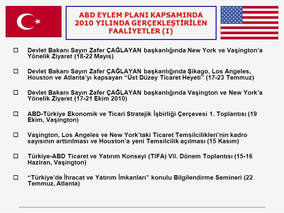  MÜSİAD 14.Uluslararası İş Forumu Kongresi (6-10 Ekim, İstanbul)  13.