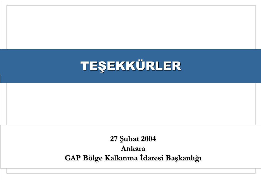6 27 02 2004 GAP GIDEM Projesi AB'nin mali desteği ile UNDP tarafından GAP BKİ ile işbirliği içerisinde yürütülmektedirTEŞEKKÜRLER 27 Şubat 2004 Ankara GAP Bölge Kalkınma İdaresi Başkanlığı