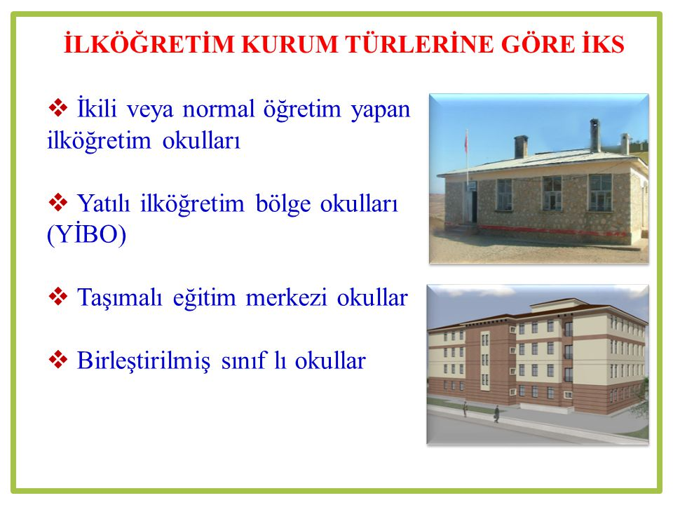  İkili veya normal öğretim yapan ilköğretim okulları  Yatılı ilköğretim bölge okulları (YİBO)  Taşımalı eğitim merkezi okullar  Birleştirilmiş sınıf lı okullar İLKÖĞRETİM KURUM TÜRLERİNE GÖRE İKS