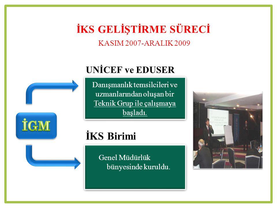 İKS GELİŞTİRME SÜRECİ KASIM 2007-ARALIK 2009 UNİCEF ve EDUSER İKS Birimi Danışmanlık temsilcileri ve uzmanlarından oluşan bir Teknik Grup ile çalışmaya başladı.