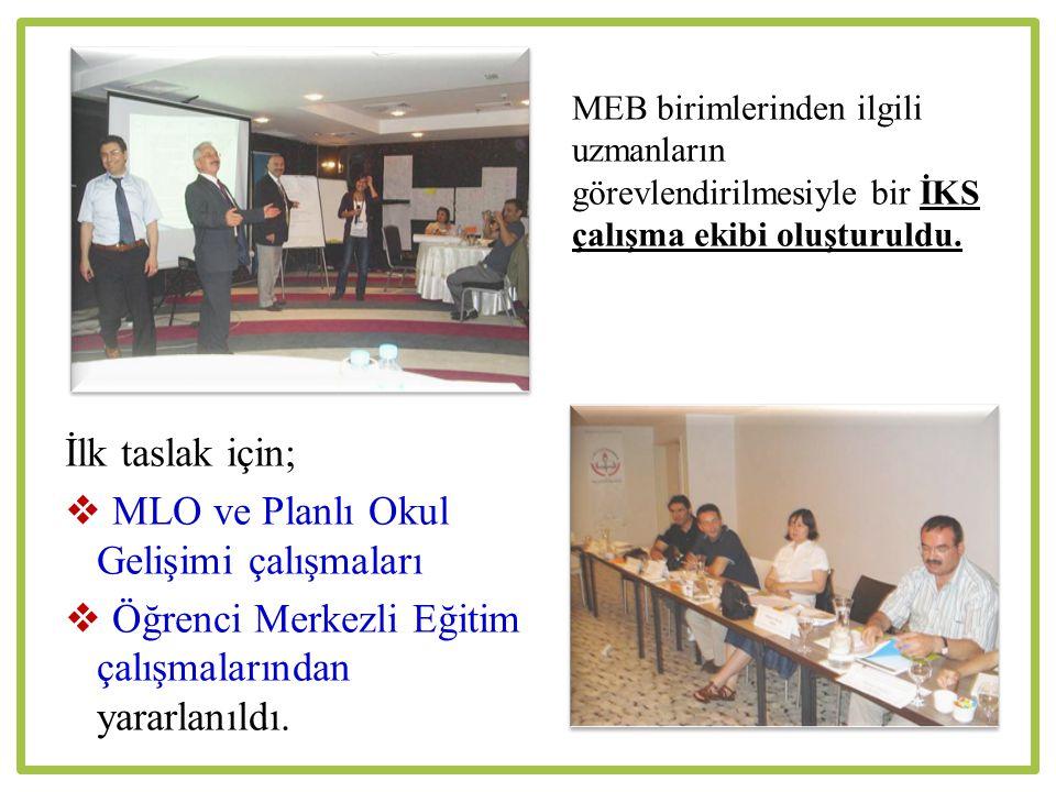 MEB birimlerinden ilgili uzmanların görevlendirilmesiyle bir İKS çalışma ekibi oluşturuldu.