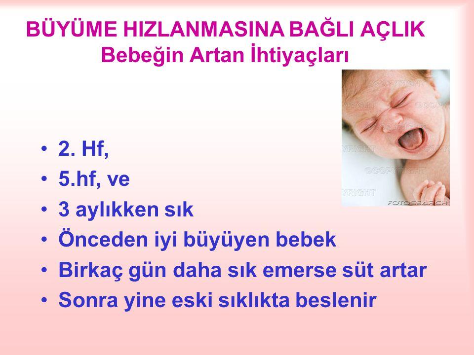 BÜYÜME HIZLANMASINA BAĞLI AÇLIK Bebeğin Artan İhtiyaçları 2.