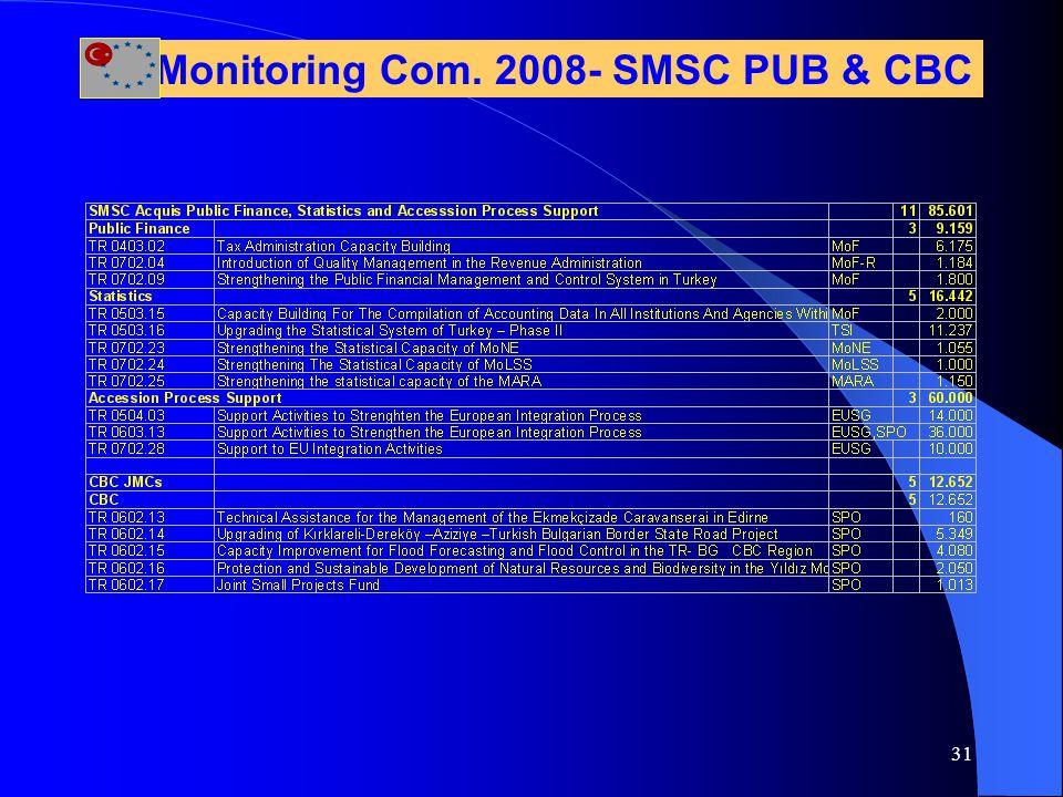31 Monitoring Com. 2008- SMSC PUB & CBC