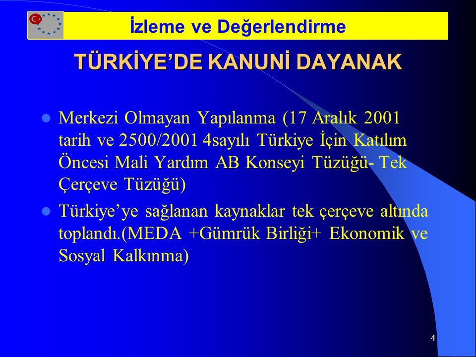 5 TÜRKİYE'DE KANUNİ DAYANAK Türkiye'ye sağlanan Katılım Öncesi AB Mali Yardımı PHARE kapsamında değildir.